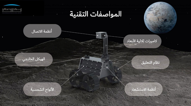 Os Emirados Árabes Unidos vão lançar um rover lunar 100% dos Emirados para a lua em 2024